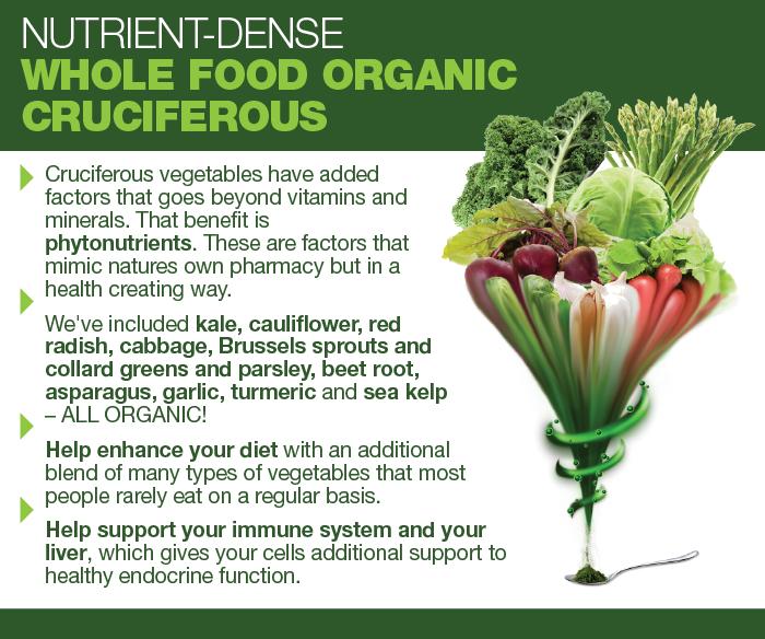 Dr Berg Organic Cruciferous Food